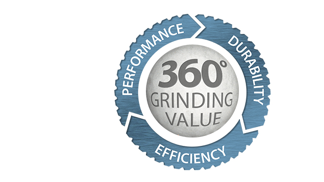 Superior value over competing grinding media products